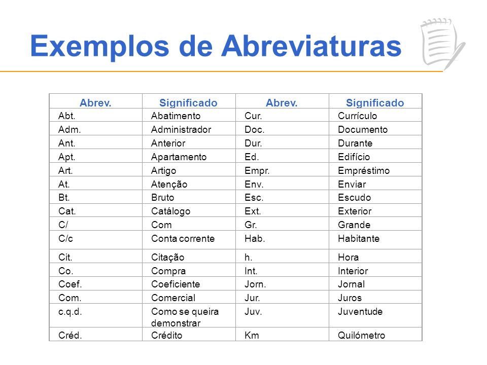 Exemplos de Abreviaturas