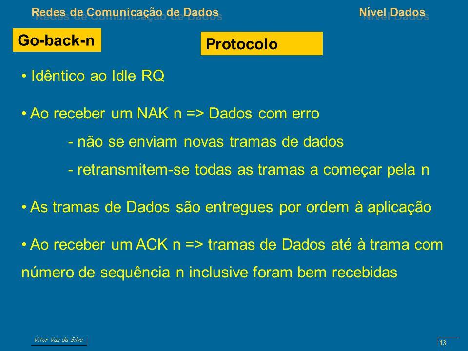 Go-back-n Protocolo. Idêntico ao Idle RQ.