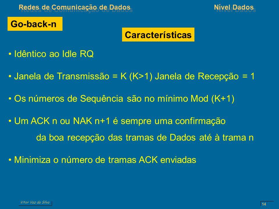 Go-back-nCaracterísticas. Idêntico ao Idle RQ. Janela de Transmissão = K (K>1) Janela de Recepção = 1.
