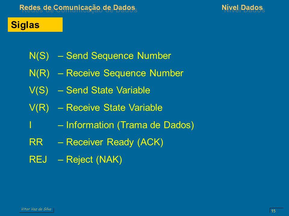 SiglasN(S) – Send Sequence Number. N(R) – Receive Sequence Number. V(S) – Send State Variable. V(R) – Receive State Variable.