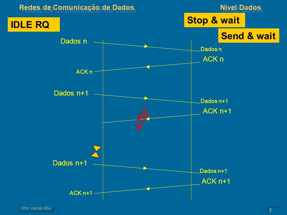 Stop & wait IDLE RQ Send & wait Dados n ACK n Dados n+1 ACK n+1