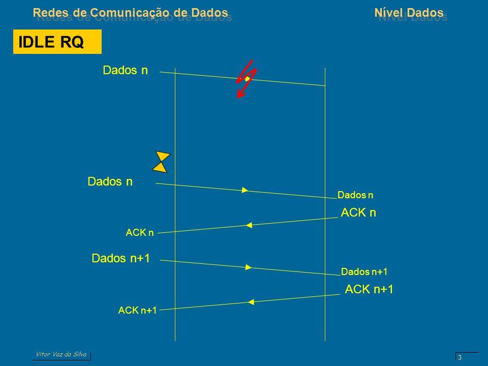 IDLE RQ Dados n Dados n ACK n Dados n+1 ACK n+1
