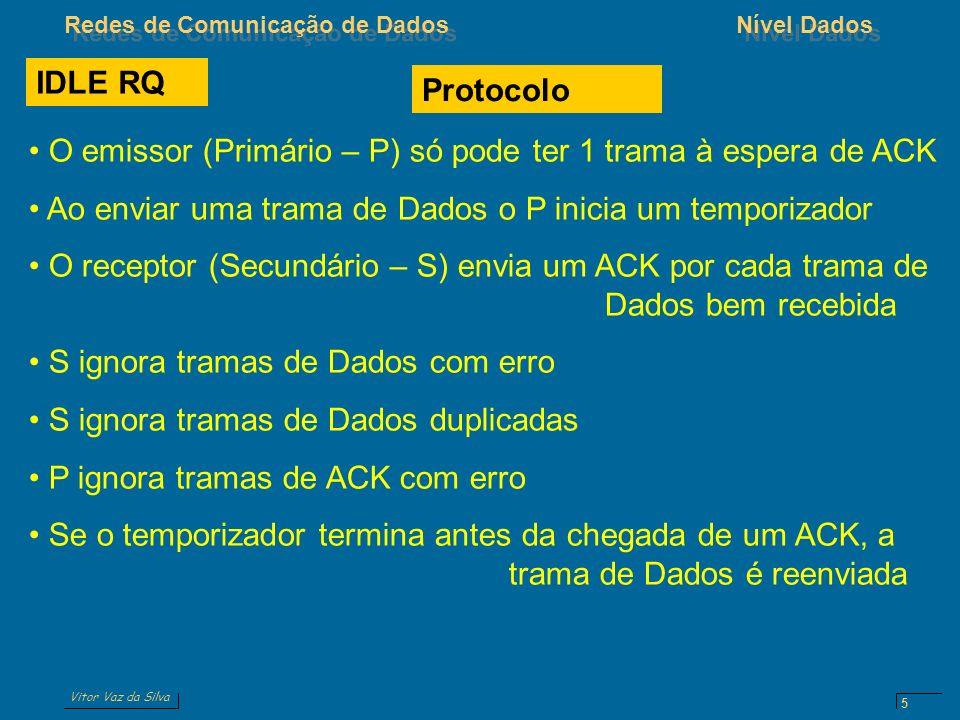 IDLE RQ Protocolo. O emissor (Primário – P) só pode ter 1 trama à espera de ACK. Ao enviar uma trama de Dados o P inicia um temporizador.