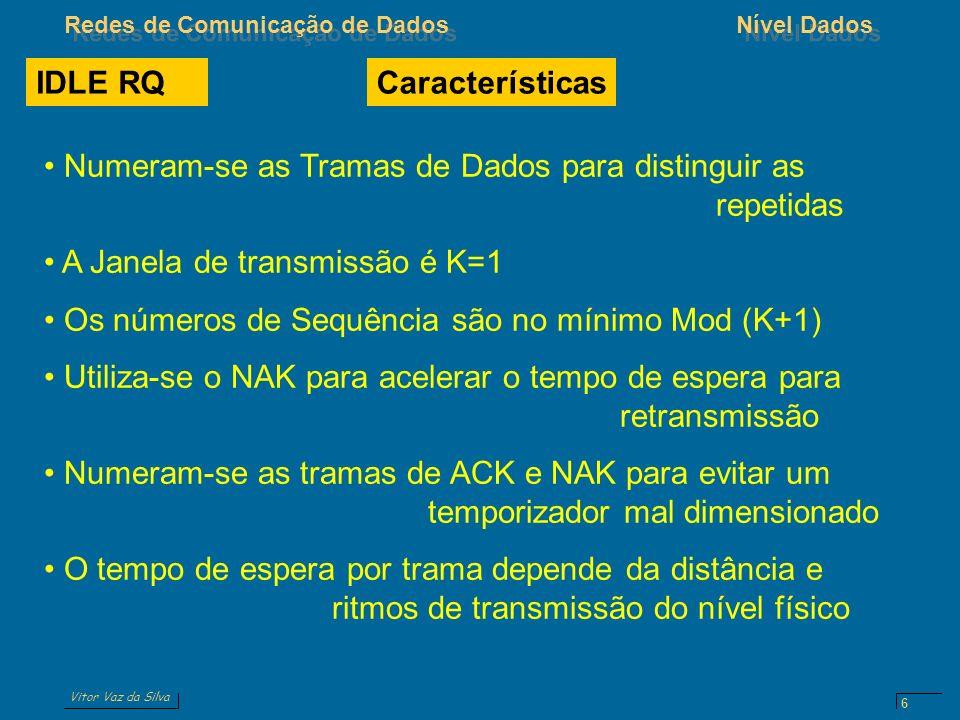 IDLE RQ Características. Numeram-se as Tramas de Dados para distinguir as repetidas. A Janela de transmissão é K=1.
