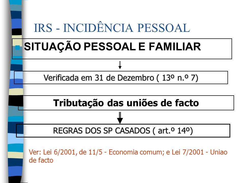 IRS - INCIDÊNCIA PESSOAL