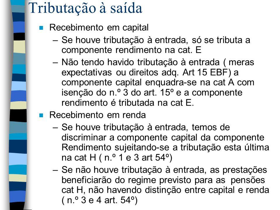 Tributação à saída Recebimento em capital