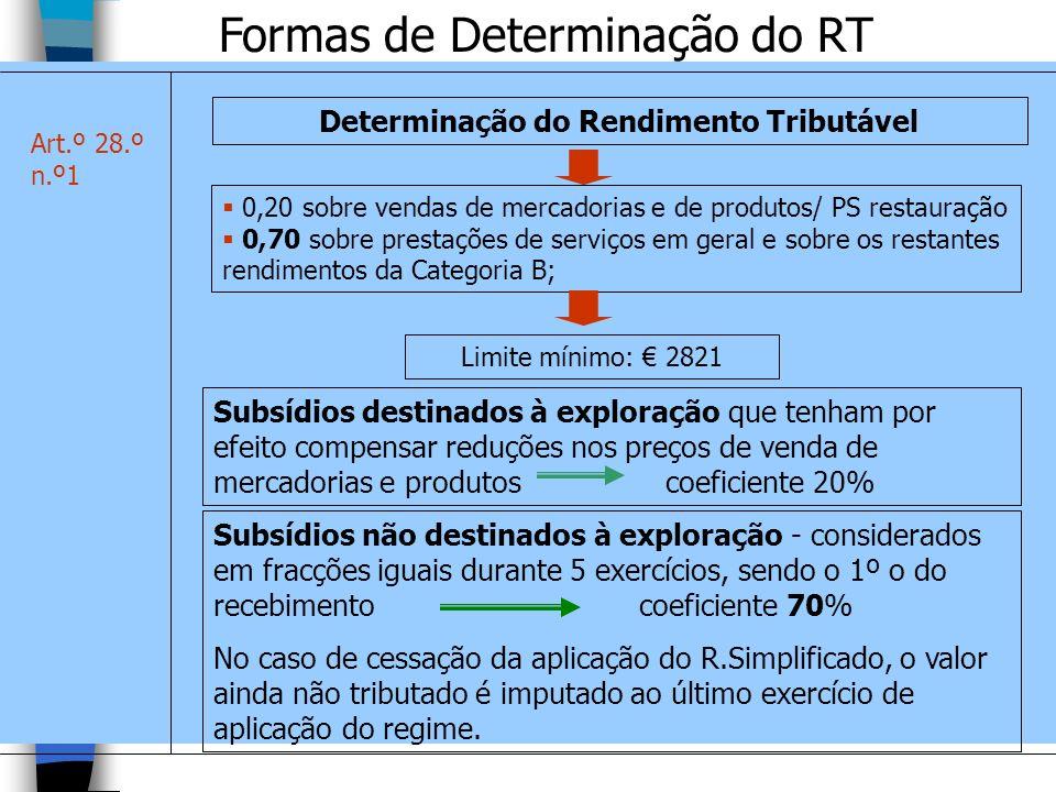 Determinação do Rendimento Tributável