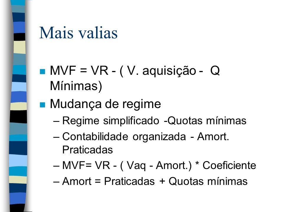Mais valias MVF = VR - ( V. aquisição - Q Mínimas) Mudança de regime