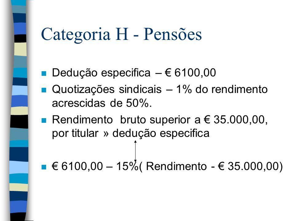 Categoria H - Pensões Dedução especifica – € 6100,00