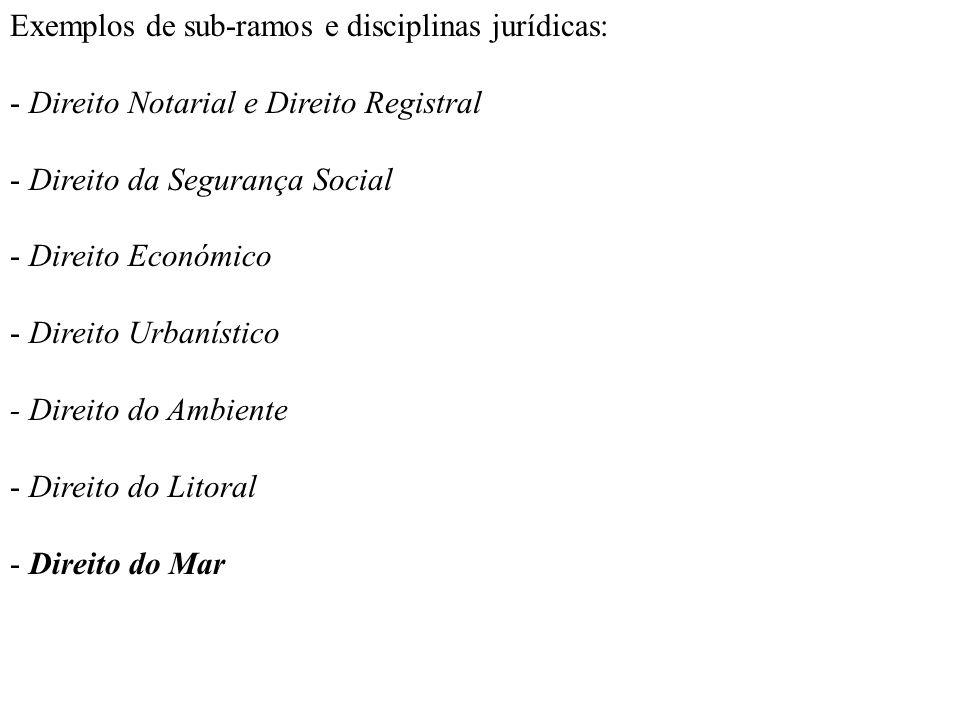 Exemplos de sub-ramos e disciplinas jurídicas:
