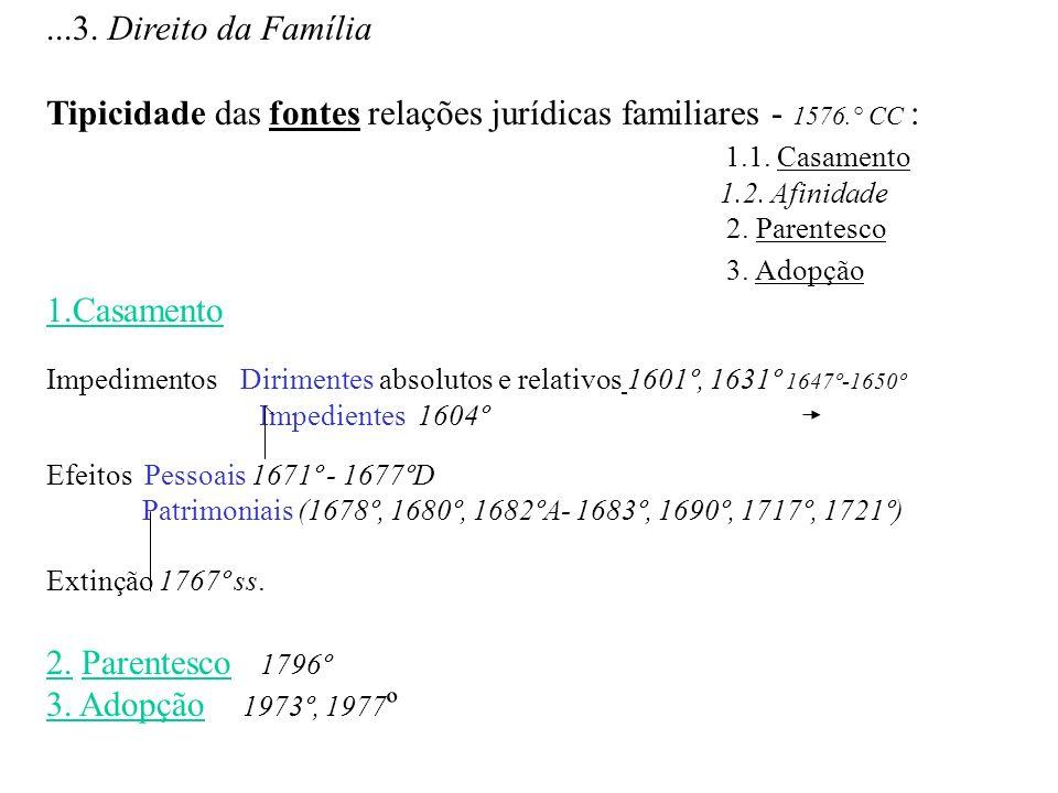 Tipicidade das fontes relações jurídicas familiares - 1576.° CC :