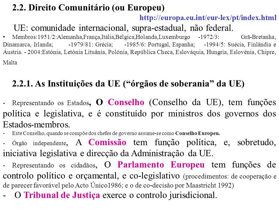 2.2. Direito Comunitário (ou Europeu)