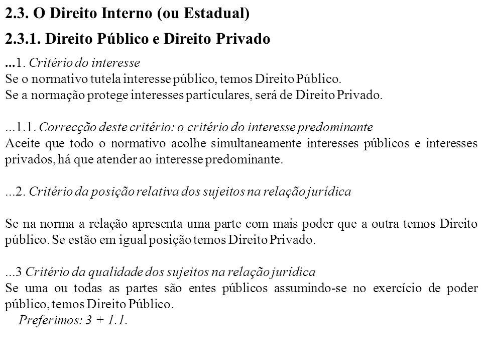 2.3. O Direito Interno (ou Estadual)