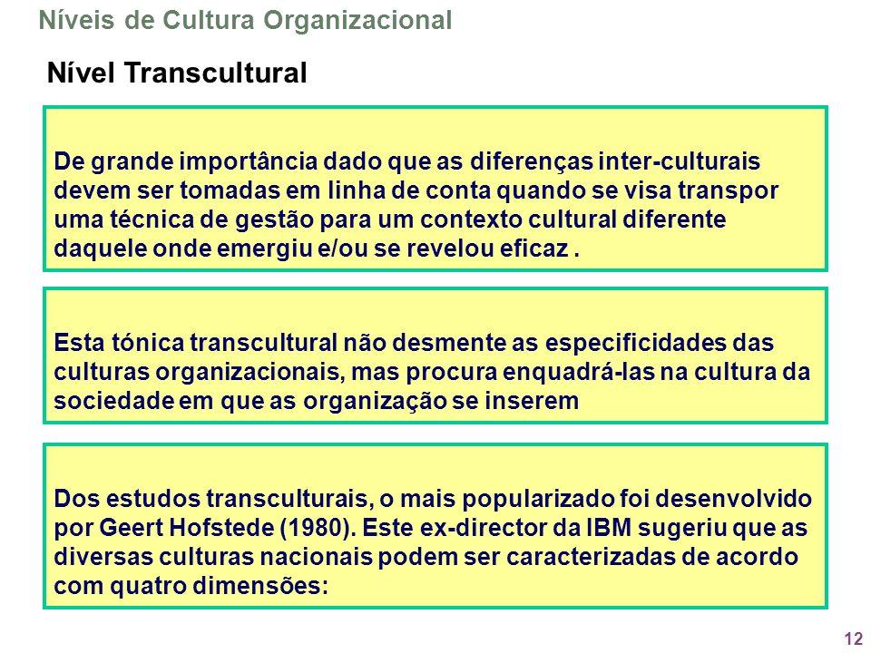 Nível Transcultural Níveis de Cultura Organizacional