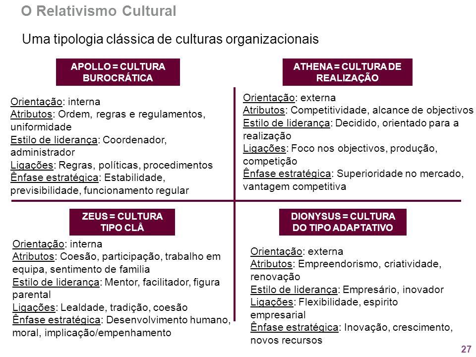 O Relativismo Cultural