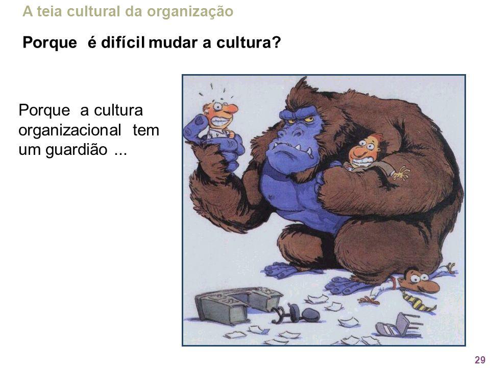 Porque é difícil mudar a cultura