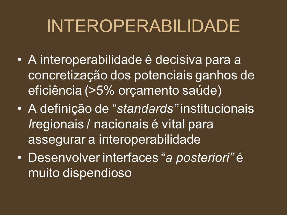 INTEROPERABILIDADE A interoperabilidade é decisiva para a concretização dos potenciais ganhos de eficiência (>5% orçamento saúde)