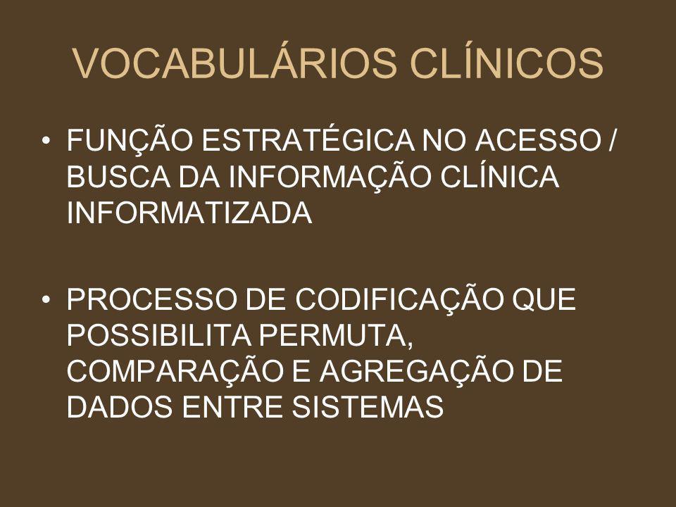 VOCABULÁRIOS CLÍNICOS