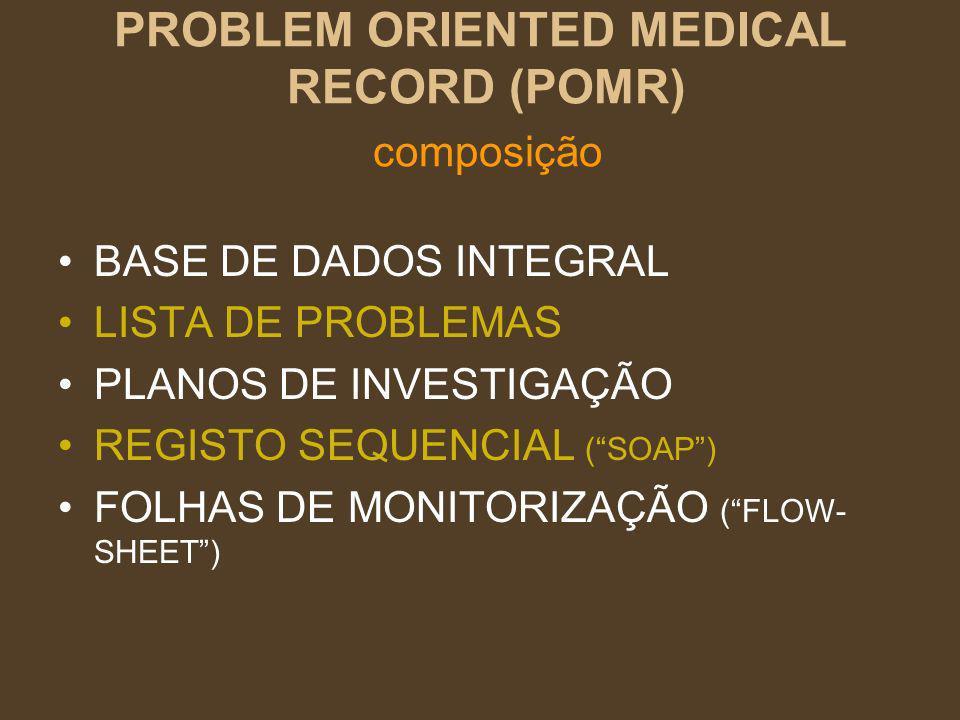 PROBLEM ORIENTED MEDICAL RECORD (POMR) composição