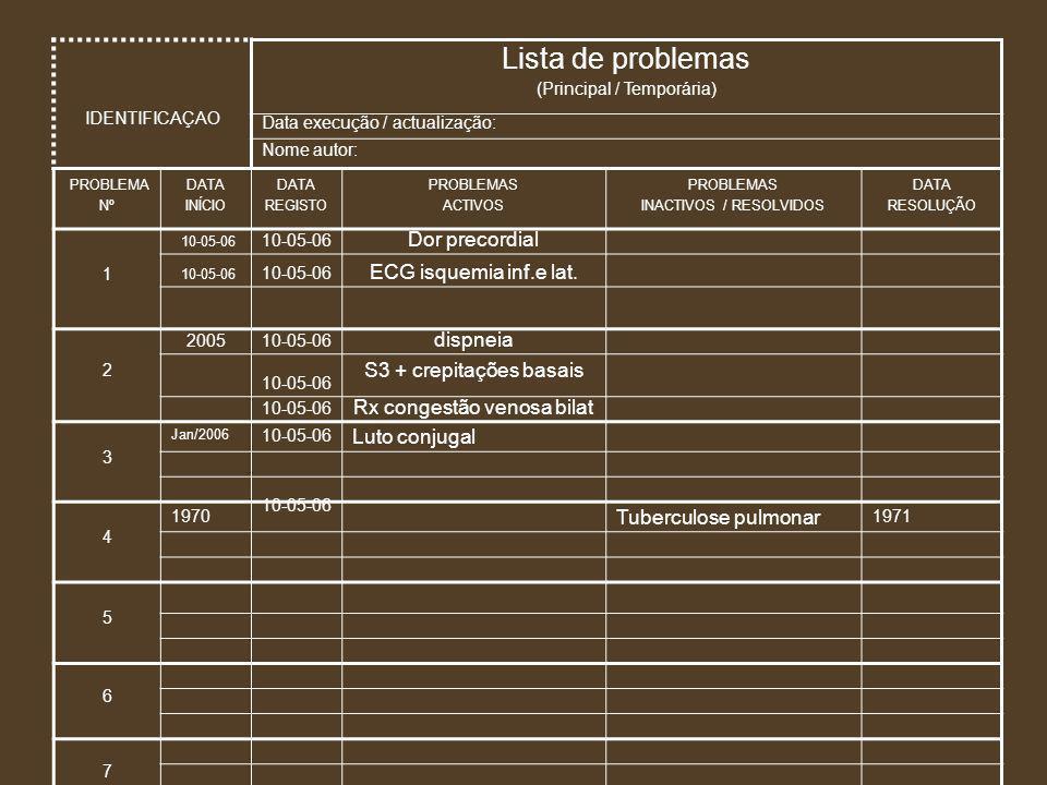 Lista de problemas Dor precordial ECG isquemia inf.e lat. dispneia