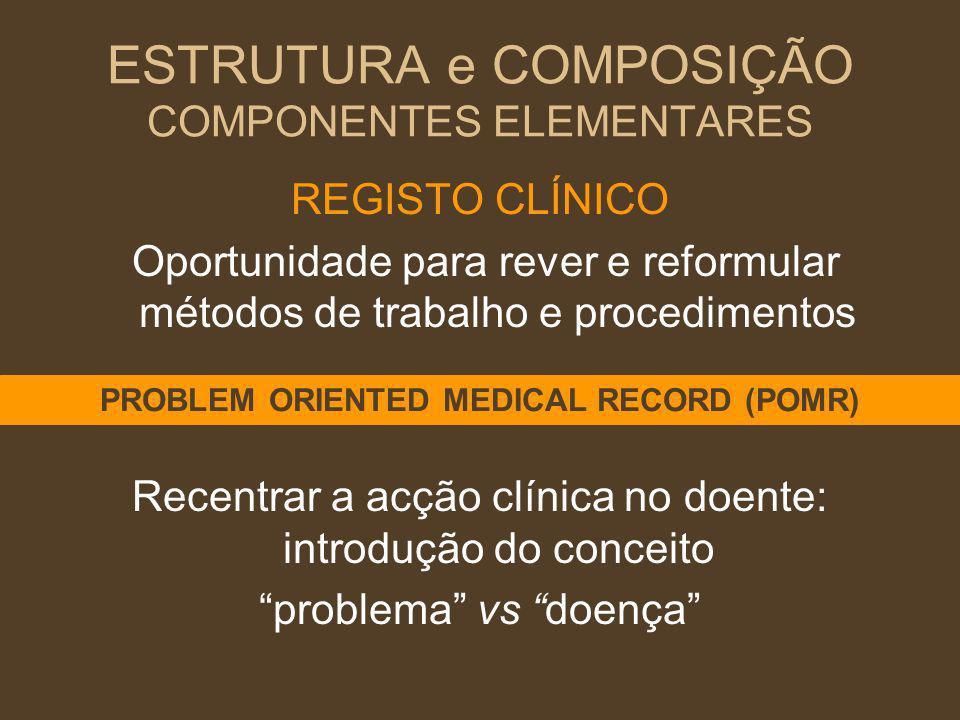 ESTRUTURA e COMPOSIÇÃO COMPONENTES ELEMENTARES