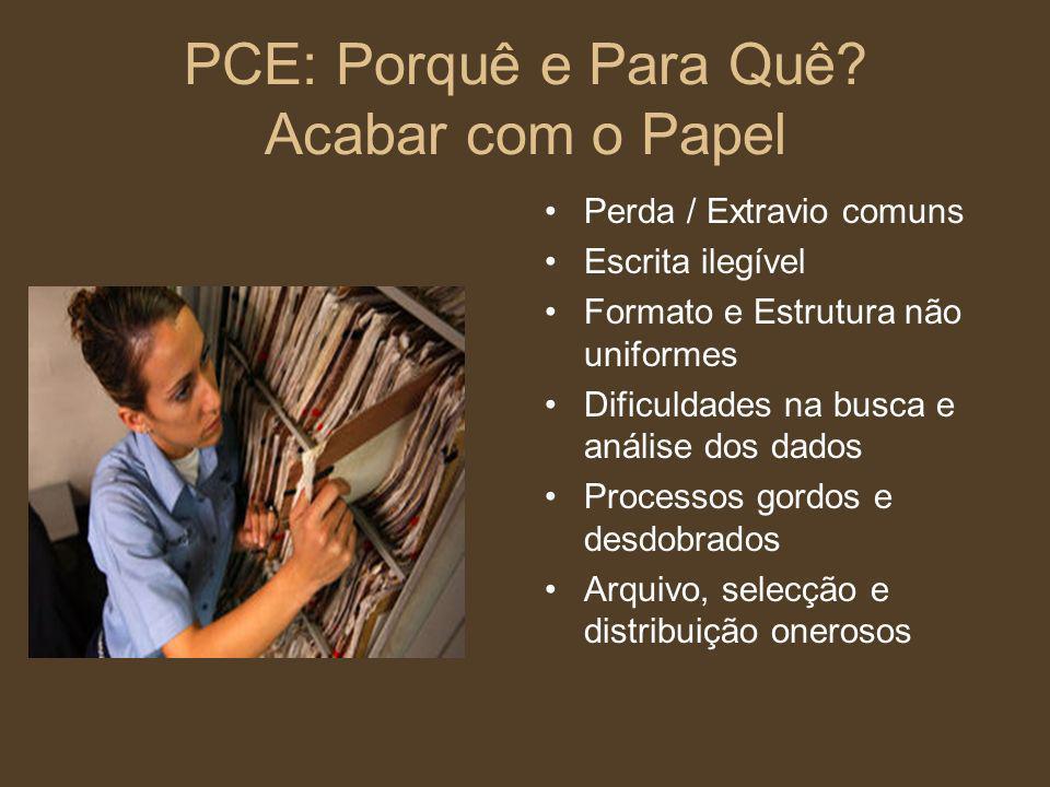 PCE: Porquê e Para Quê Acabar com o Papel