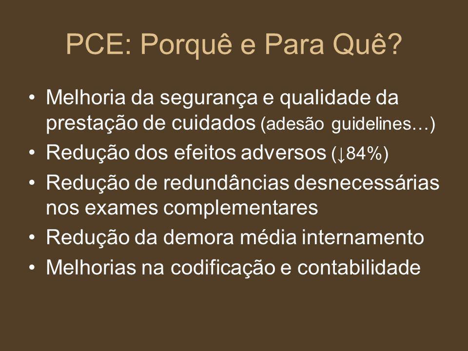 PCE: Porquê e Para Quê Melhoria da segurança e qualidade da prestação de cuidados (adesão guidelines…)