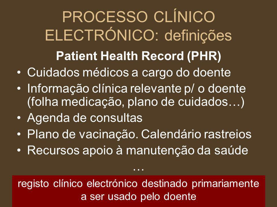 PROCESSO CLÍNICO ELECTRÓNICO: definições
