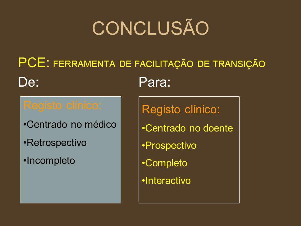 CONCLUSÃO PCE: FERRAMENTA DE FACILITAÇÃO DE TRANSIÇÃO De: Para: