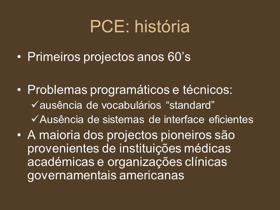 PCE: história Primeiros projectos anos 60's