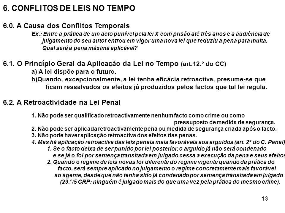 6. CONFLITOS DE LEIS NO TEMPO