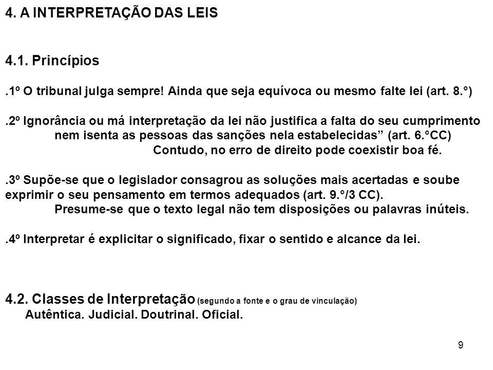 4. A INTERPRETAÇÃO DAS LEIS
