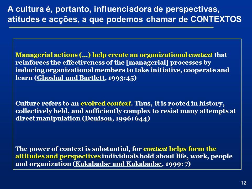 A cultura é, portanto, influenciadora de perspectivas, atitudes e acções, a que podemos chamar de CONTEXTOS