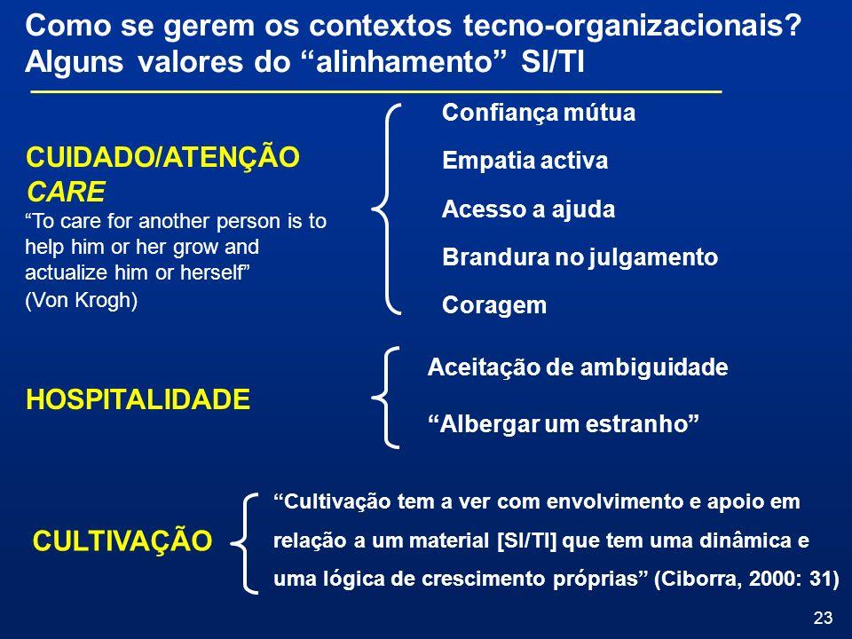Como se gerem os contextos tecno-organizacionais