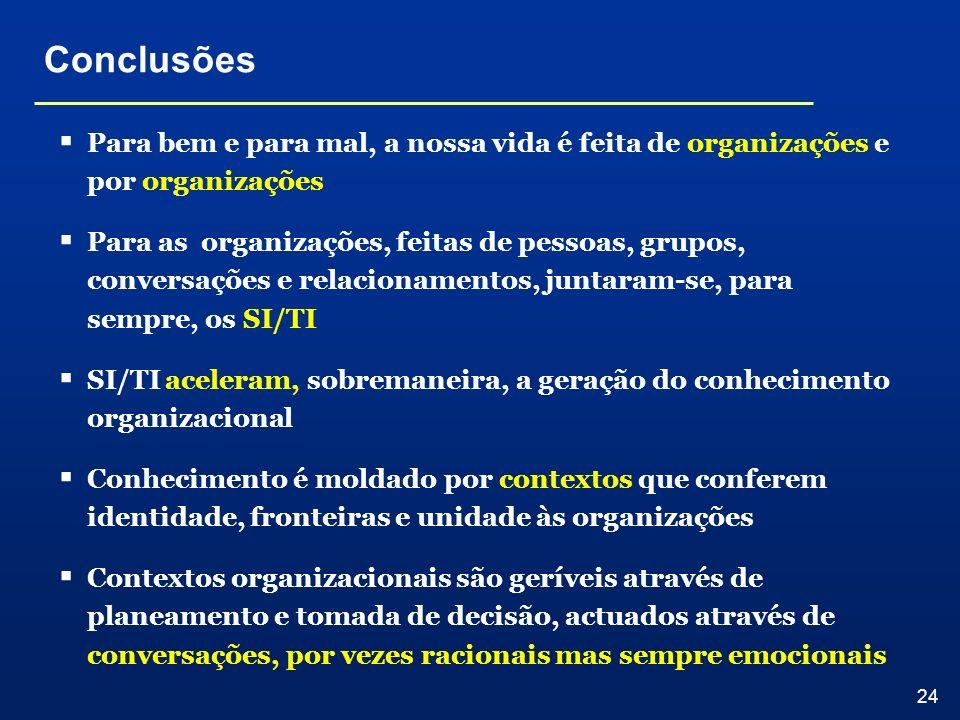 Conclusões Para bem e para mal, a nossa vida é feita de organizações e por organizações.