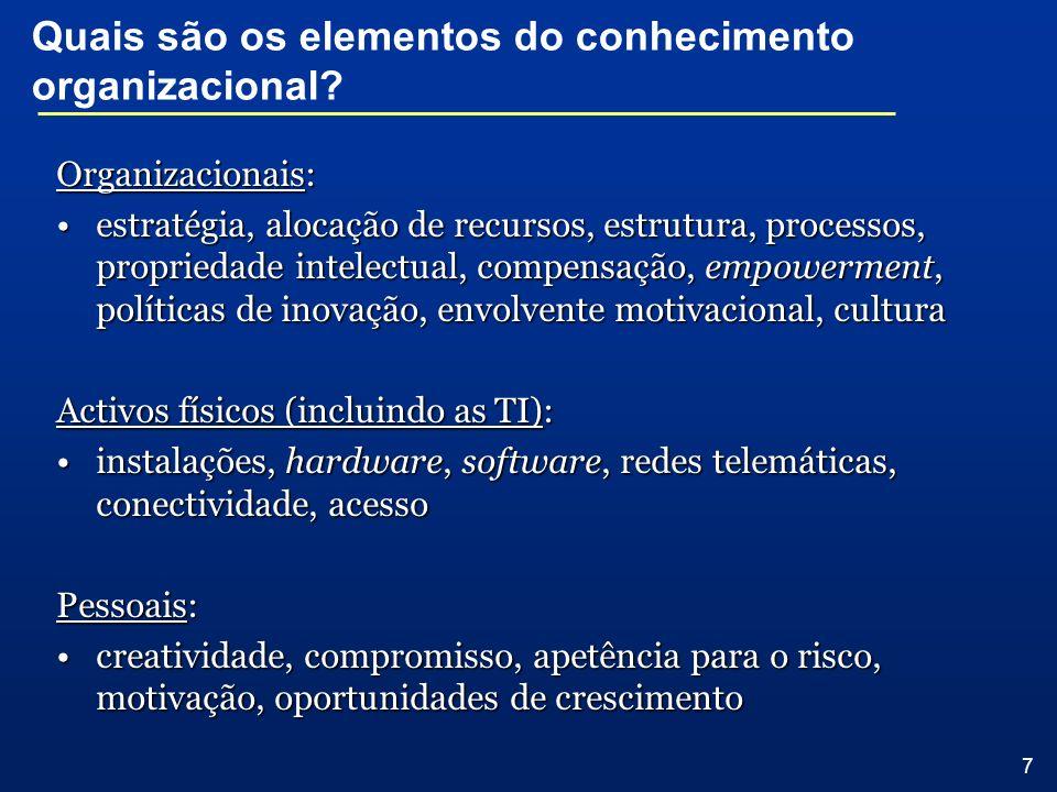 Quais são os elementos do conhecimento organizacional