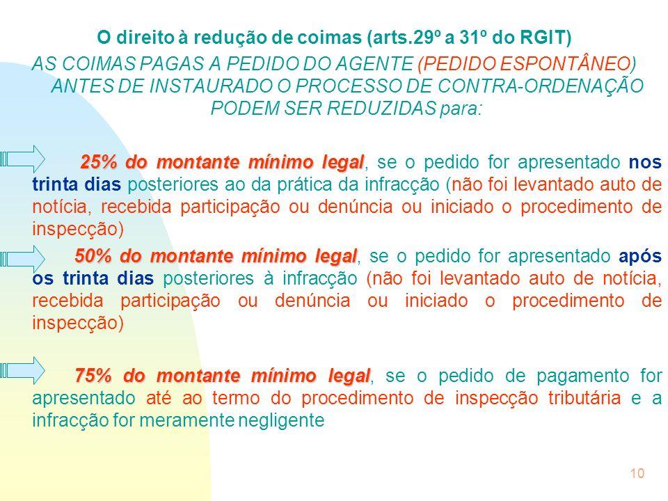 O direito à redução de coimas (arts.29º a 31º do RGIT)