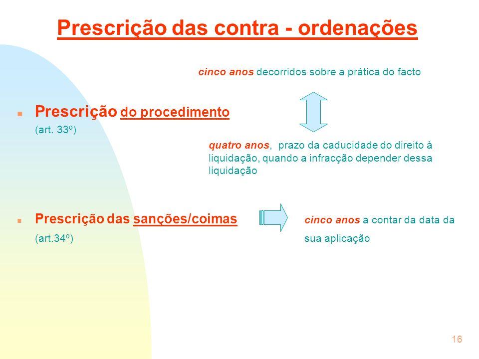 Prescrição das contra - ordenações