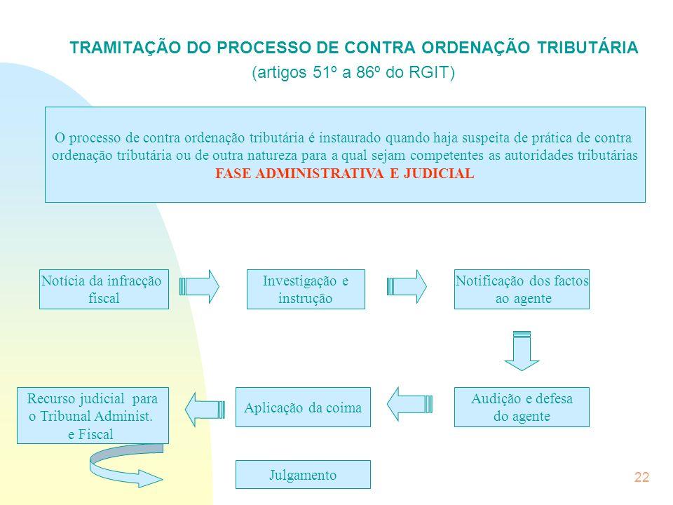 TRAMITAÇÃO DO PROCESSO DE CONTRA ORDENAÇÃO TRIBUTÁRIA