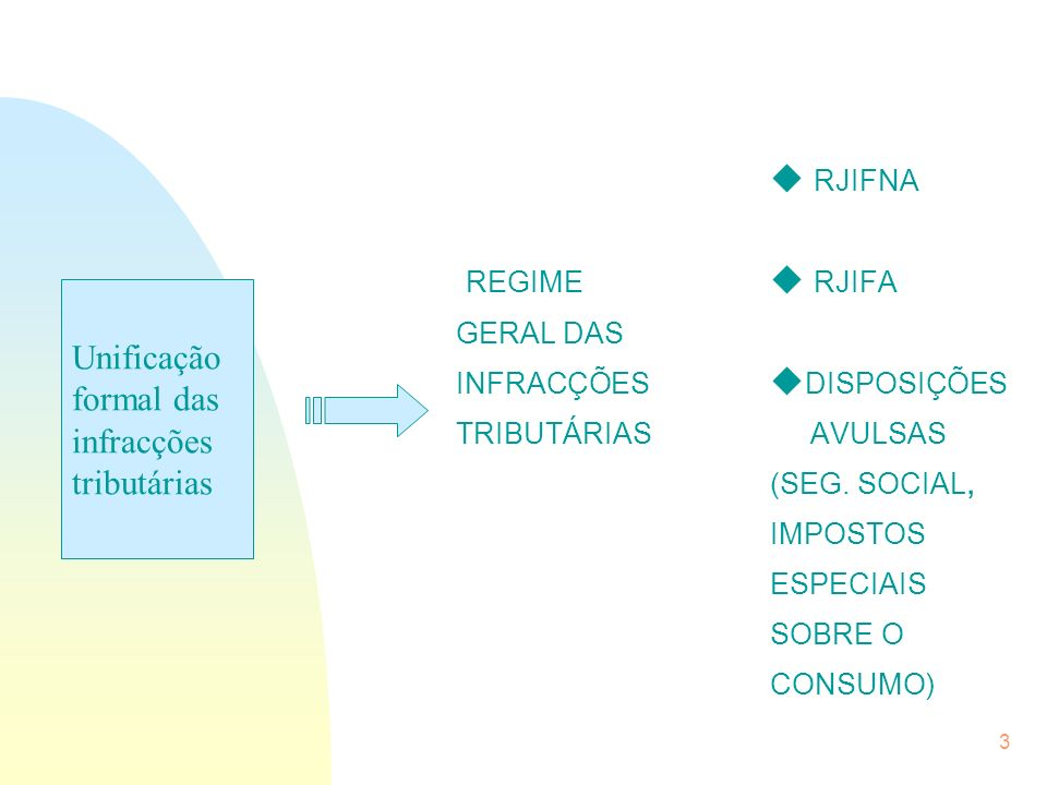  RJIFNA REGIME  RJIFA GERAL DAS INFRACÇÕES DISPOSIÇÕES