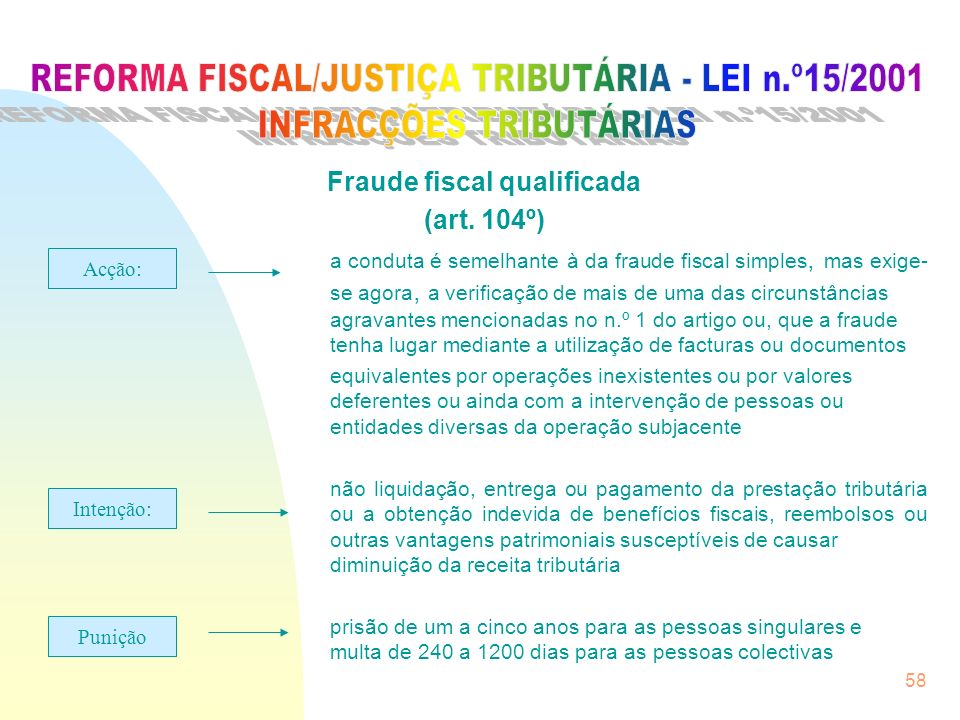 Fraude fiscal qualificada