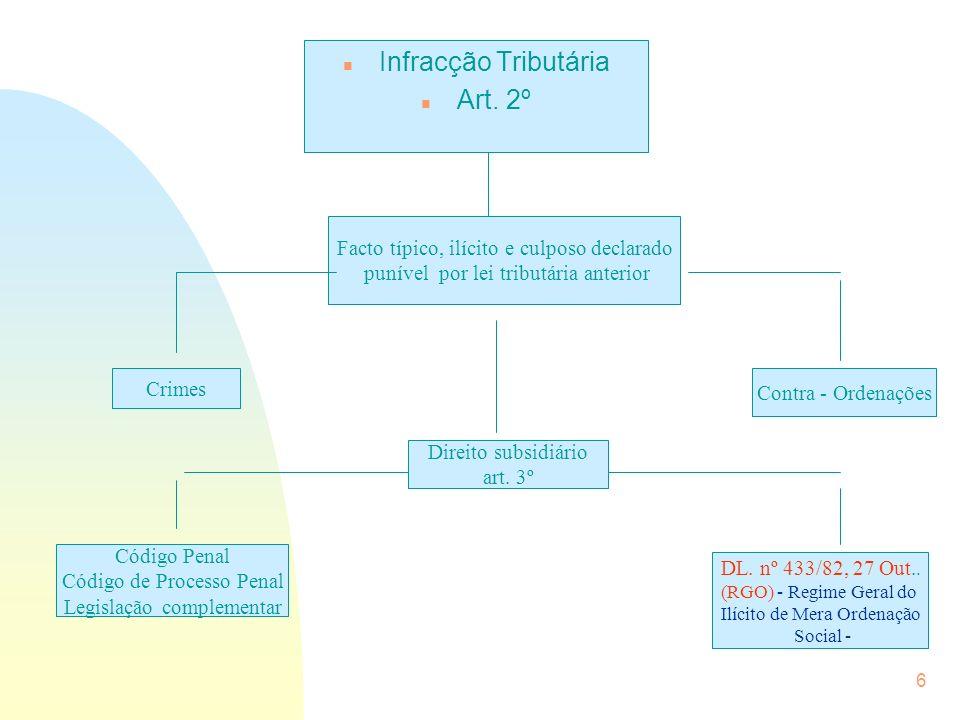 REFORMA FISCAL/JUSTIÇA TRIBUTÁRIA - LEI n.º 15/2001
