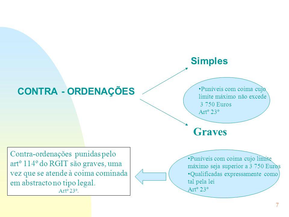 Simples Graves CONTRA - ORDENAÇÕES