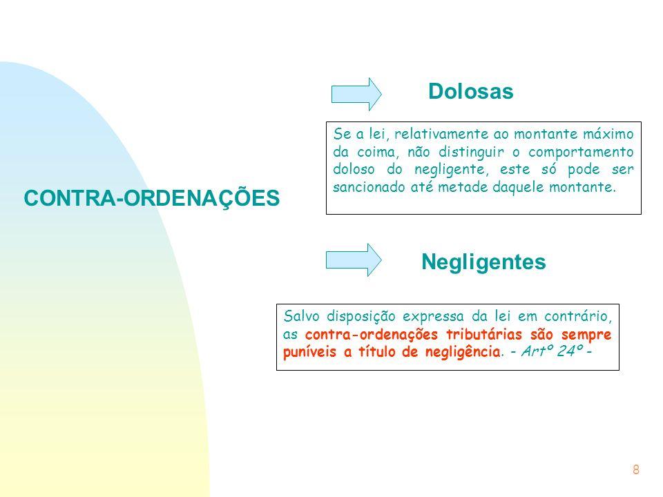 Dolosas CONTRA-ORDENAÇÕES Negligentes