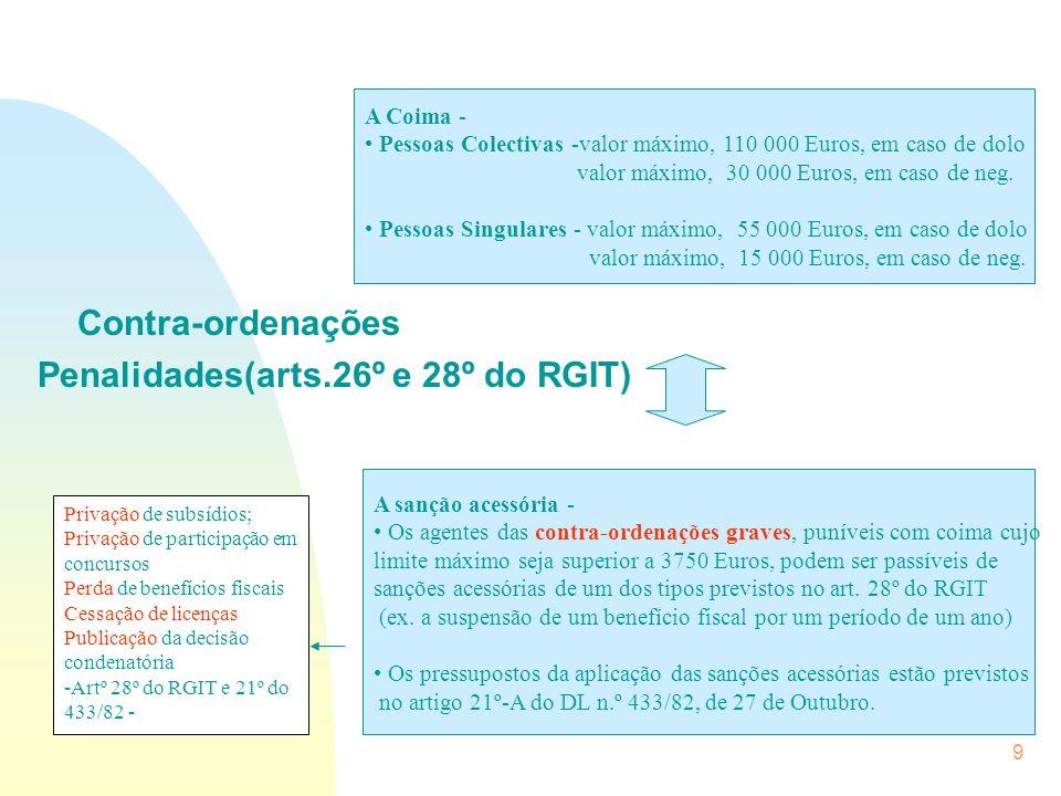 Contra-ordenações Penalidades(arts.26º e 28º do RGIT) A Coima -