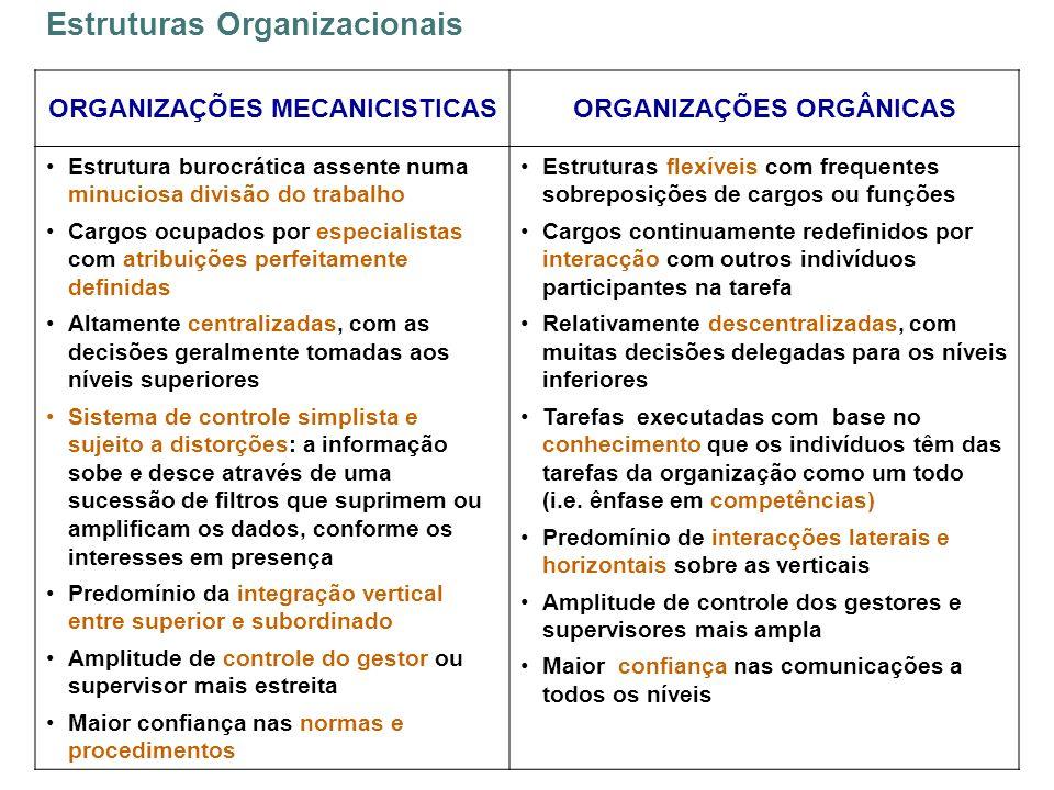ORGANIZAÇÕES MECANICISTICAS ORGANIZAÇÕES ORGÂNICAS