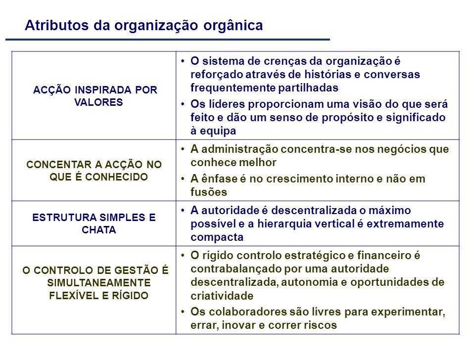 Atributos da organização orgânica