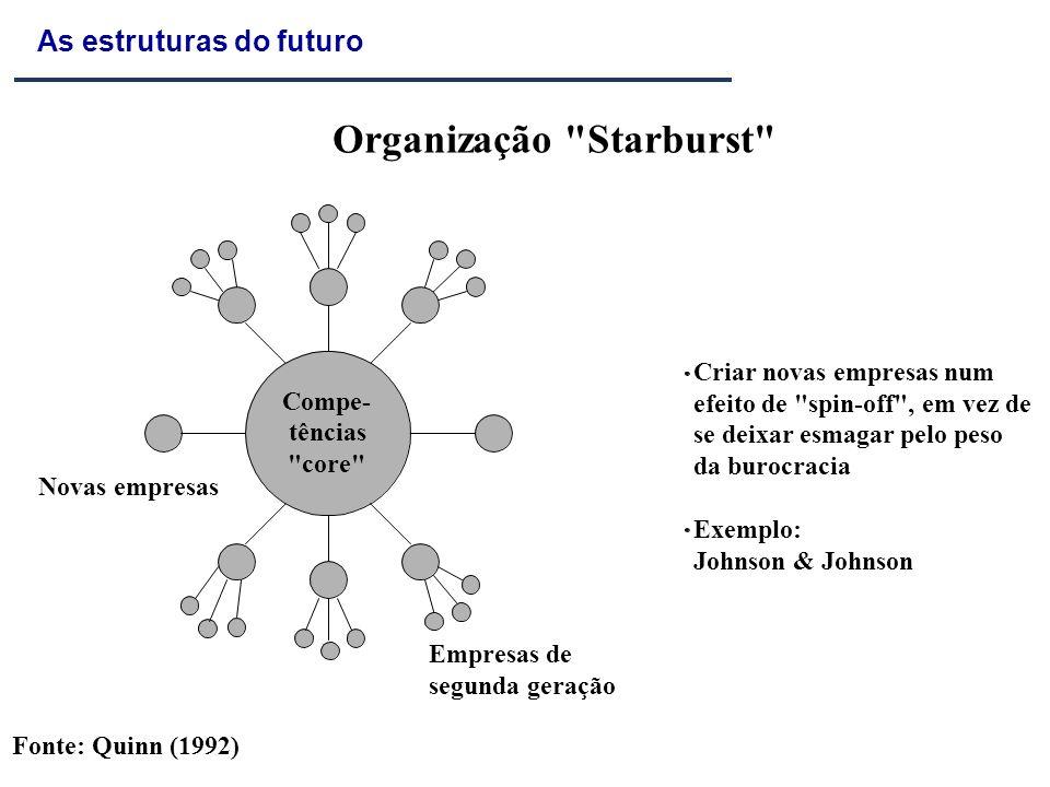 Organização Starburst