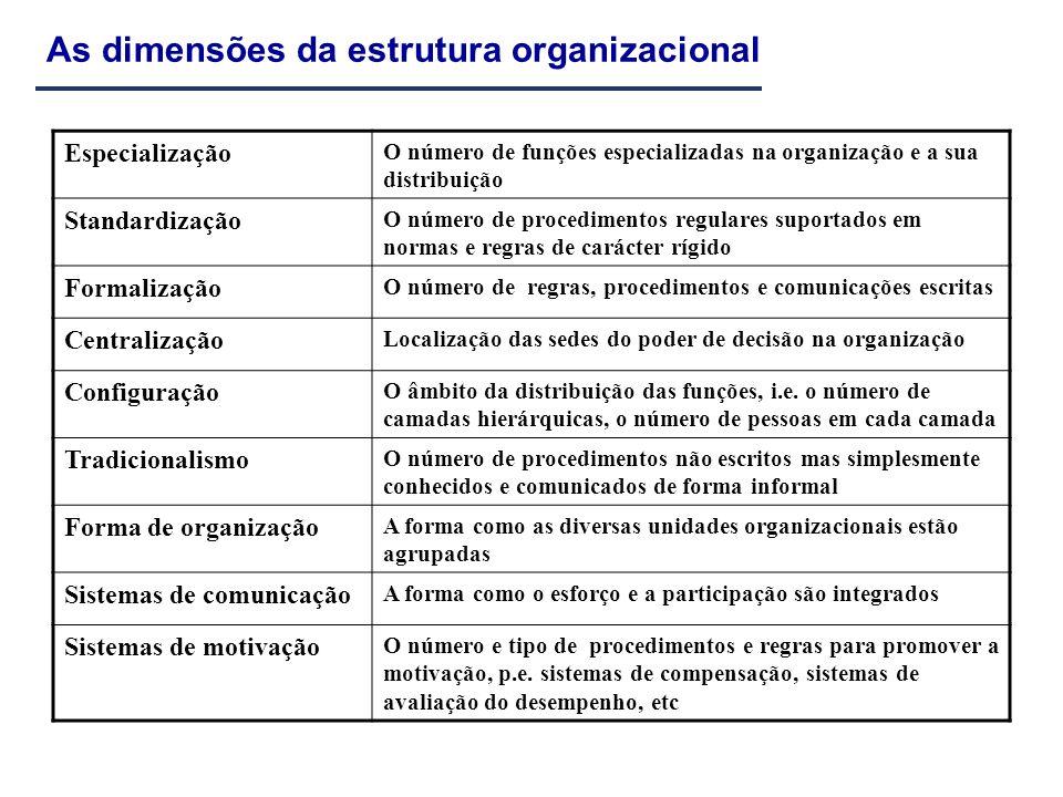 As dimensões da estrutura organizacional