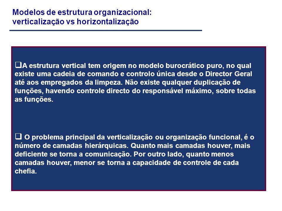 Modelos de estrutura organizacional: verticalização vs horizontalização